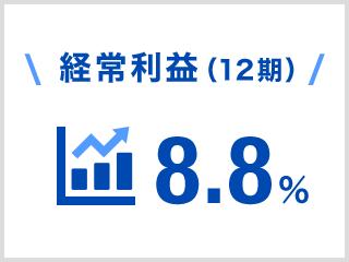 経営利益 8.8%